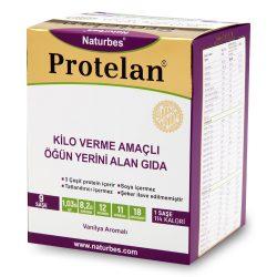 Naturbes Protelan